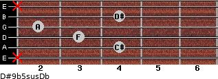 D#9b5sus/Db for guitar on frets x, 4, 3, 2, 4, x
