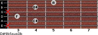D#9b5sus/Db for guitar on frets x, 4, 3, x, 4, 5