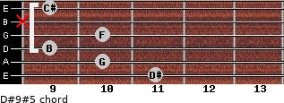 D#9#5 for guitar on frets 11, 10, 9, 10, x, 9