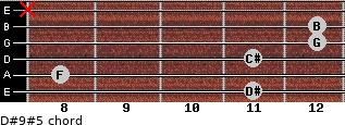 D#9(#5) for guitar on frets 11, 8, 11, 12, 12, x