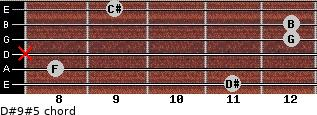 D#9(#5) for guitar on frets 11, 8, x, 12, 12, 9