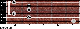 D#9#5/B for guitar on frets 7, 4, 3, 4, 4, 3