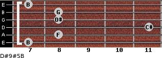 D#9#5/B for guitar on frets 7, 8, 11, 8, 8, 7
