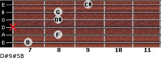 D#9#5/B for guitar on frets 7, 8, x, 8, 8, 9