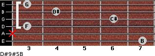 D#9#5/B for guitar on frets 7, x, 3, 6, 4, 3