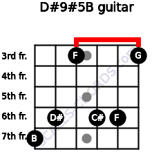 D#9#5/B for guitar on frets 7, 6, 3, 6, 6, 3
