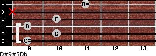 D#9#5/Db for guitar on frets 9, 10, 9, 10, x, 11