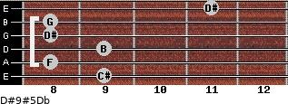 D#9#5/Db for guitar on frets 9, 8, 9, 8, 8, 11