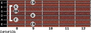 D#9#5/Db for guitar on frets 9, 8, 9, 8, 8, 9