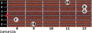 D#9#5/Db for guitar on frets 9, 8, x, 12, 12, 11