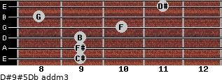 D#9#5/Db add(m3) guitar chord