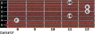 D#9#5/F for guitar on frets x, 8, 11, 12, 12, 11