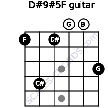 D#9#5/F for guitar on frets 1, 4, 1, 0, 0, 3