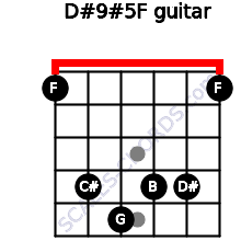 D#9#5/F for guitar on frets 1, 4, 5, 4, 4, 1
