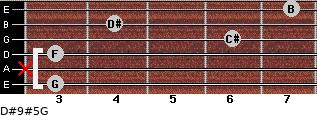 D#9#5/G for guitar on frets 3, x, 3, 6, 4, 7