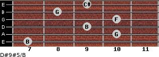 D#9#5/B for guitar on frets 7, 10, 9, 10, 8, 9