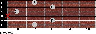 D#9#5/B for guitar on frets 7, 8, x, 6, 8, 7