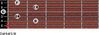 D#9#5/B for guitar on frets x, 2, 1, 0, 2, 1