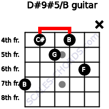 D#9#5/B for guitar on frets 7, 4, 5, 4, 6, x