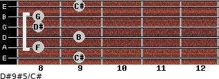D#9#5/C# for guitar on frets 9, 8, 9, 8, 8, 9