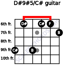 D#9#5/C# for guitar on frets 9, 6, 9, 6, 6, 7