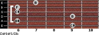 D#9#5/Db for guitar on frets 9, 6, 9, 6, 6, 7