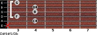 D#9#5/Db for guitar on frets x, 4, 3, 4, 4, 3