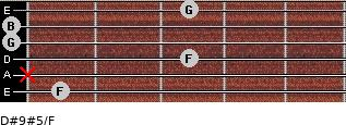 D#9#5/F for guitar on frets 1, x, 3, 0, 0, 3