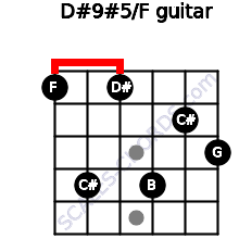 D#9#5/F for guitar on frets 1, 4, 1, 4, 2, 3