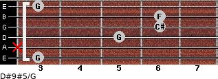 D#9#5/G for guitar on frets 3, x, 5, 6, 6, 3