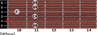D#9sus2 for guitar on frets 11, x, 11, 10, 11, 11