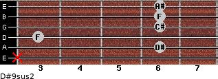 D#9sus2 for guitar on frets x, 6, 3, 6, 6, 6