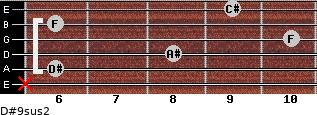 D#9sus2 for guitar on frets x, 6, 8, 10, 6, 9