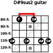 D#9sus2 for guitar on frets 11, 8, 11, 8, 11, 11
