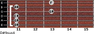 D#9sus4 for guitar on frets 11, 11, 11, 13, 11, 13