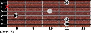 D#9sus4 for guitar on frets 11, 11, 8, 10, x, 11