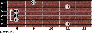 D#9sus4 for guitar on frets 11, 8, 8, 8, 11, 9