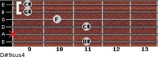 D#9sus4 for guitar on frets 11, x, 11, 10, 9, 9
