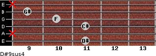 D#9sus4 for guitar on frets 11, x, 11, 10, 9, x