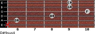 D#9sus4 for guitar on frets x, 6, 8, 10, 9, 9