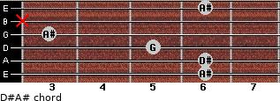 D#/A# for guitar on frets 6, 6, 5, 3, x, 6