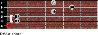 D#/A# for guitar on frets x, 1, 1, 3, 4, 3