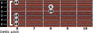 D#/Bb add(4) guitar chord
