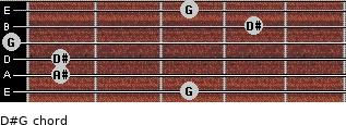 D#/G for guitar on frets 3, 1, 1, 0, 4, 3