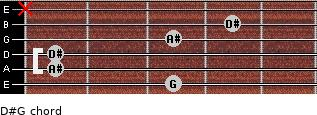 D#/G for guitar on frets 3, 1, 1, 3, 4, x
