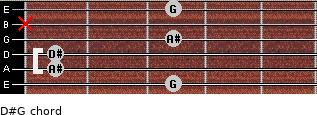 D#/G for guitar on frets 3, 1, 1, 3, x, 3