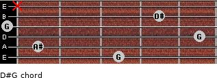 D#/G for guitar on frets 3, 1, 5, 0, 4, x