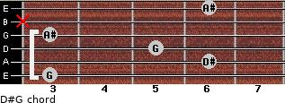 D#/G for guitar on frets 3, 6, 5, 3, x, 6