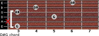 D#/G for guitar on frets 3, x, 5, 3, 4, 6