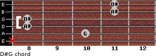 D#/G for guitar on frets x, 10, 8, 8, 11, 11